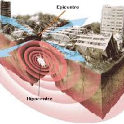 terratrèmols timeline