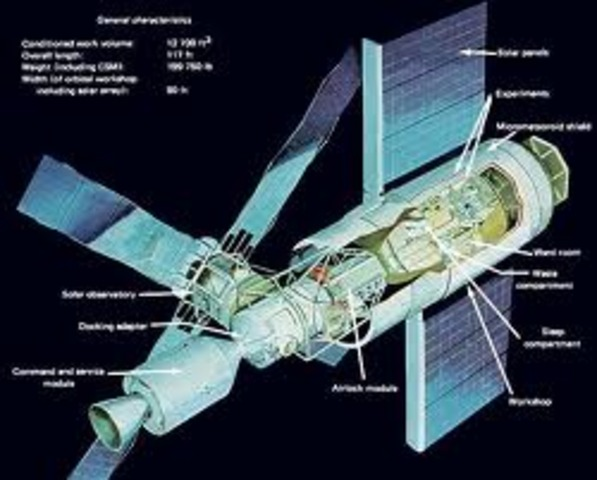Skylab, which was the US's first space station was launched