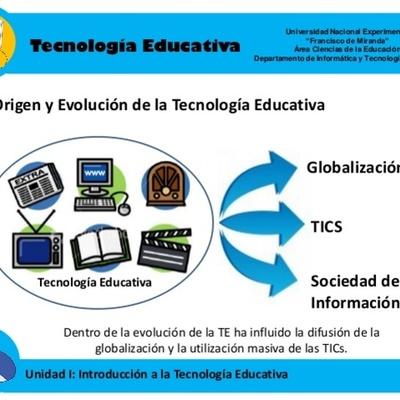 LÍNEA DEL TIEMPO DE LA EVOLUCIÓN DE LA TECNOLOGÍA EDUCATIVA timeline
