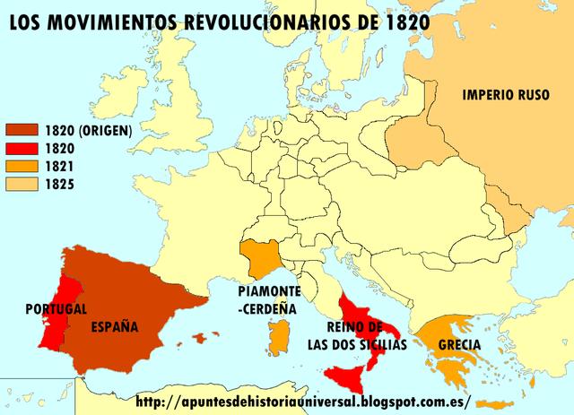 La oleada revolucionaria de 1820