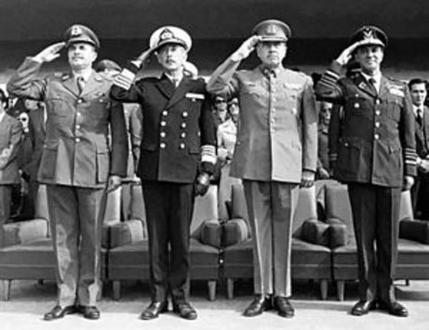 LA DICTADURA MILITAR INSTITUCIONAL EL PRUD Y EL PCN