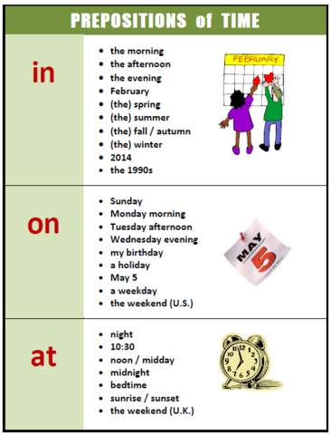 important aspects about prepositions in english timeline timetoast