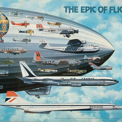 Historia de la aviación timeline