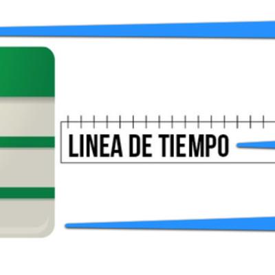 GENERACIÓN DE LAS COMPUTADORAS timeline