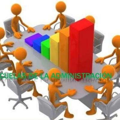 Escuelas de la administración timeline
