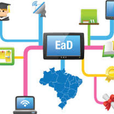 Histórico da EAD no Brasil e no mundo timeline