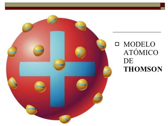 Modelos Atómicos Timeline Timetoast Timelines