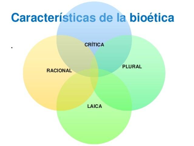 EVOLUCION DE LA BIOETICA
