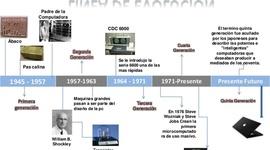 Historia y evolución de la computación timeline