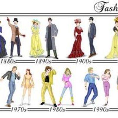 timeline of fashion