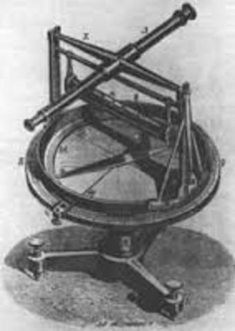 Alexander Neckam hace la primera referencia conocida en Occidente a la brújula magnética.