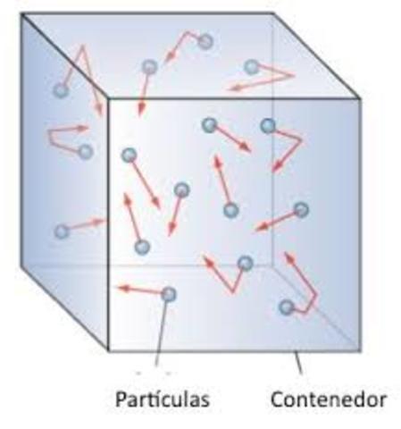 """Daniel Bernoulli afirma el principio de que a medida que aumenta la velocidad de un fluido en movimiento, disminuye la presión dentro del fluido., inventa la """"teoría molecular de los gases""""."""