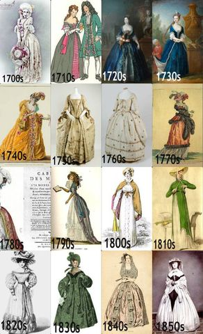 fashion evolution 1700-1900 timeline | Timetoast timelines