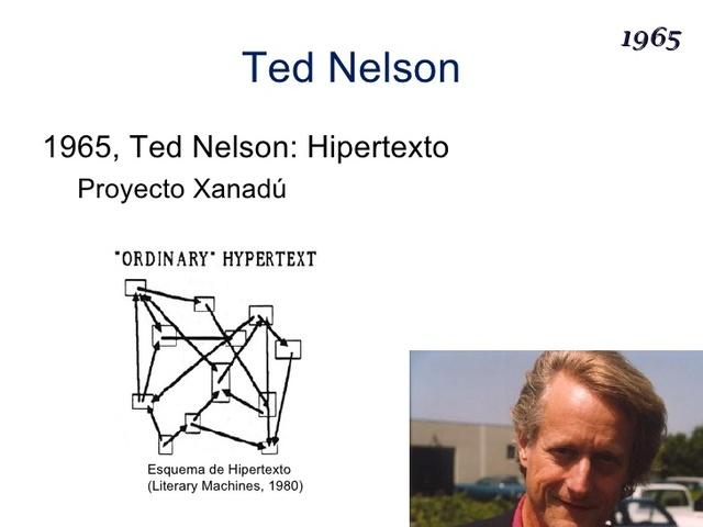 Surgimiento del término hipertexto