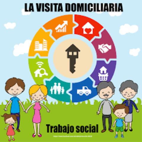 El trabajo social y la famila timeline timetoast timelines - Esquema caso practico trabajo social ...