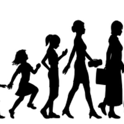 Lifespan Development timeline