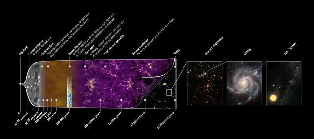 At present/Nowadays (The Big Bang Theory)