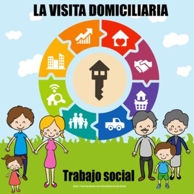 Historia del Trabajo social en la familia timeline