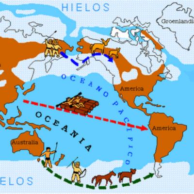 De las teorías del poblamiento de América hasta la Conquista timeline