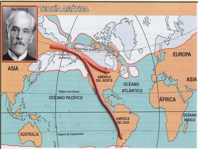 La teoría asiática, Alex Hrdlicka