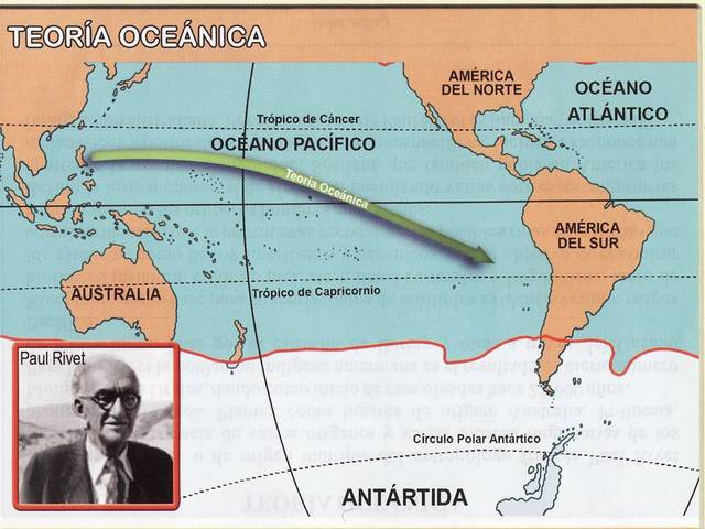 la teoría oceánica, Paul Rivet
