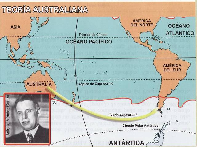 La teoría australiana, Méndez Correa