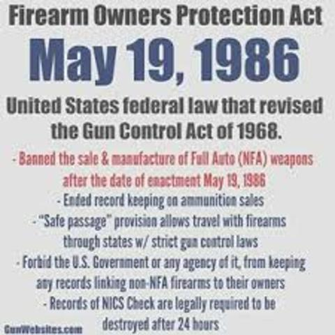 Gun Control Laws And Regulations By Marie Handy Timeline