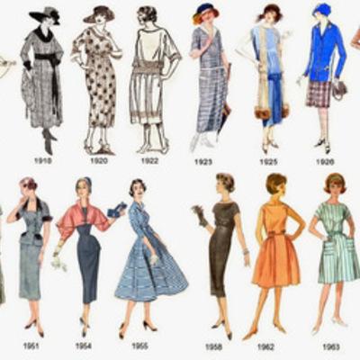 La Moda timeline