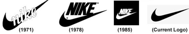 The Nike Trademark