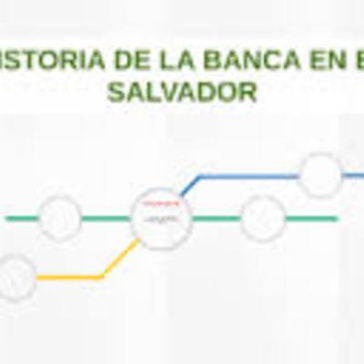bancos en el salvador, timeline