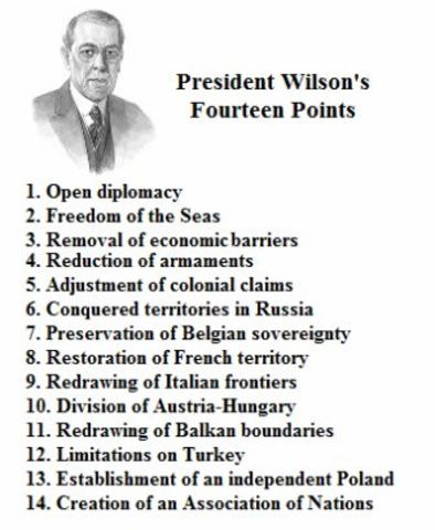 Fourteen Points speech