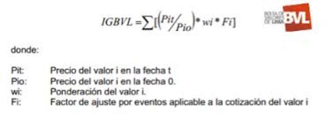 La fórmula del cálculo del IGBVL