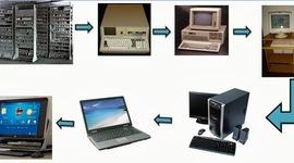 Evolución de la Informática timeline