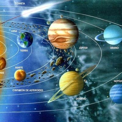 CRONOGRAMA SOBRE LOS PRINCIPALES DESCUBRIMIENTOS DE LA CIENCIA timeline