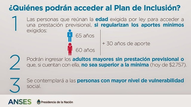 Moratoria previsional La Ley 26.970