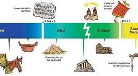 Historia y evolución de la cocina timeline