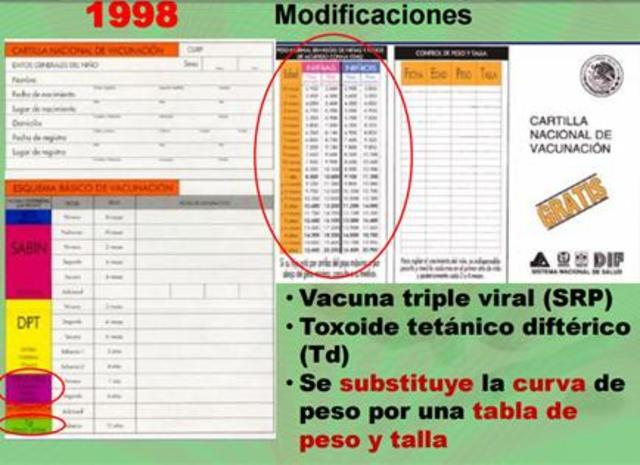 Vacuna triple viral