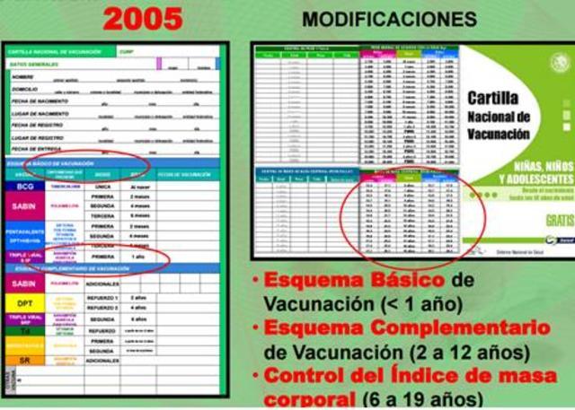 Ampliación de la aplicación de la vacuna