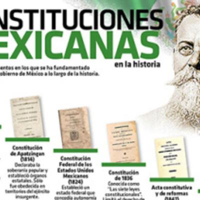 LINEA DE TIEMPO DE LA CONSTITUCION MEXICANA timeline