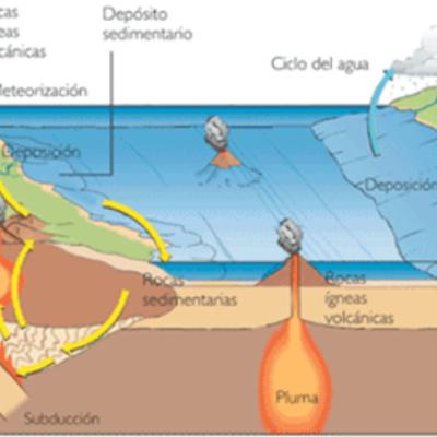 padres de tectonicas de placas timeline