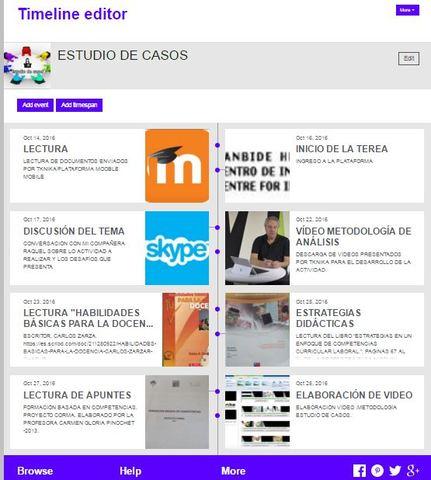 10 inventos que cambiaron la historia humana ~ El Rincón