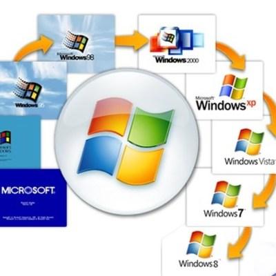 Эволюция операционных систем timeline