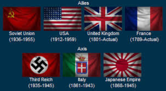 World War II timeline | Timetoast timelines