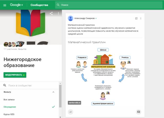 Организация работы Google-сообщества «Нижегородское образование»