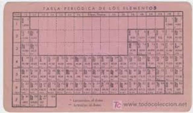 Evolucin de la clasificacin de los elementos timeline timetoast historia de la tabla peridica urtaz Choice Image