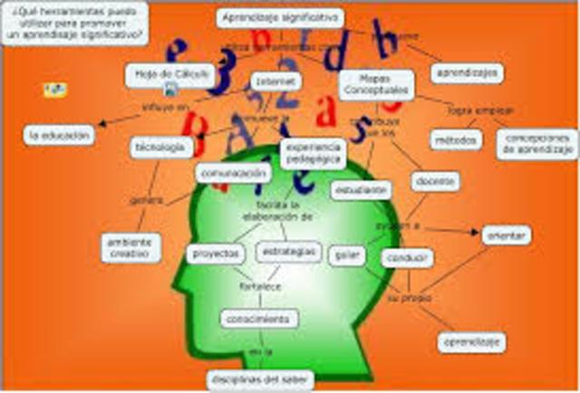 ¿Qué es la Teoría del Aprendizaje Significativo?