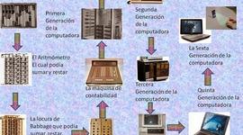 Cronología de la era de la informática timeline