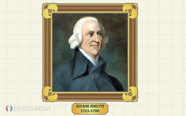 adam smith the father of modern 77 adam smith - a scottish philosopher and political economics pioneer many consider smith to be the father of capitalism and modern economics.