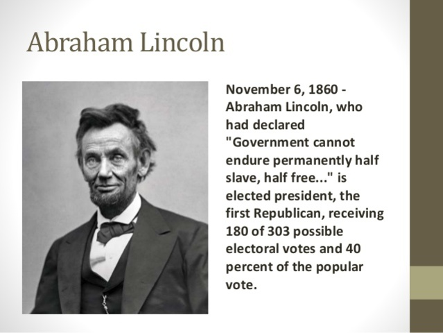 abraham lincoln passing away date