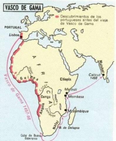 Descubrimiento de la ruta marítima a la India